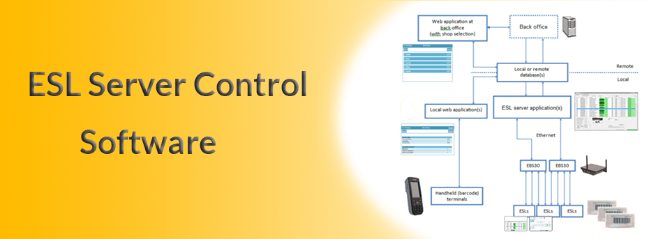 Show products in category ESL Server Control Software